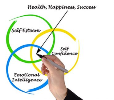 Emotional Intelligence - International Academy of Travel