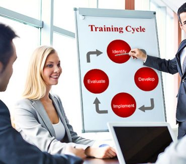 Training & Development Train The Trainer – CPD & QQI – International Academy of Travel